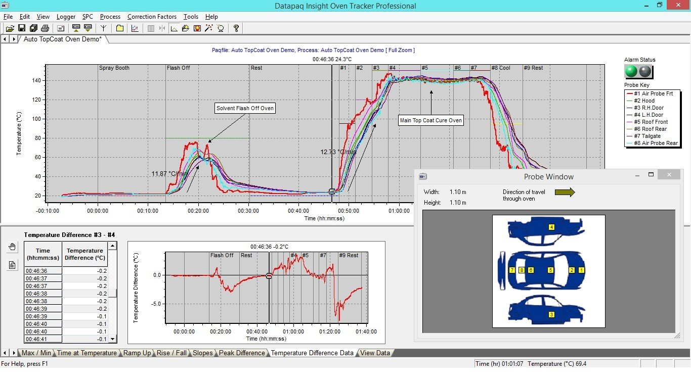 Datapaq software translates raw temperature data into actionable information