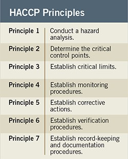 HACCP principles temperature chart