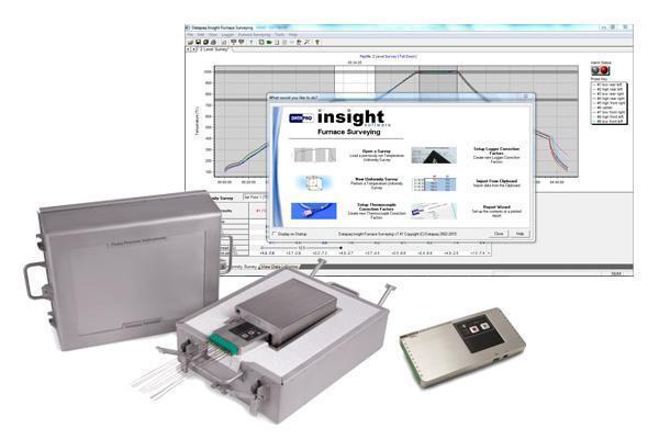 Furnace Tracker TUS System