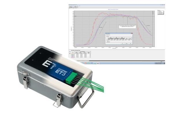 EasyTrack3 Temperaturprofilsystem