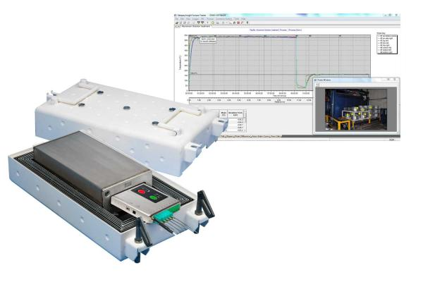 Specialty Furnace Temperature Profiling Systems