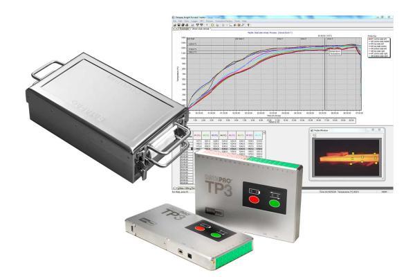 Furnace-System für Hochtemperaturanwendungen